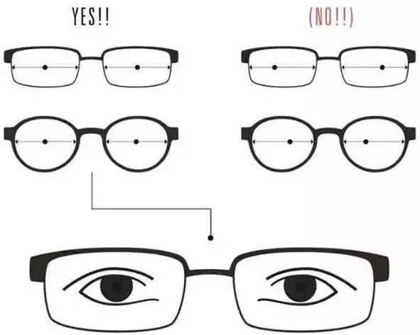 眼镜框选择