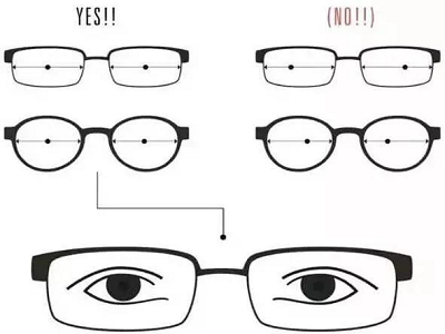 眼镜框挑选